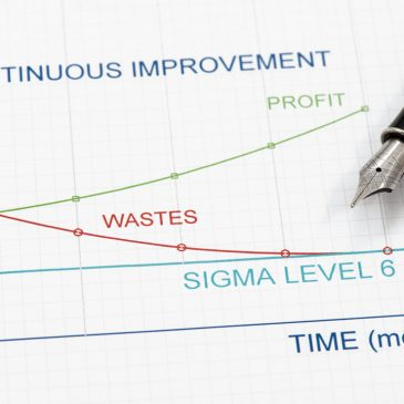 Introducción a Lean Six Sigma