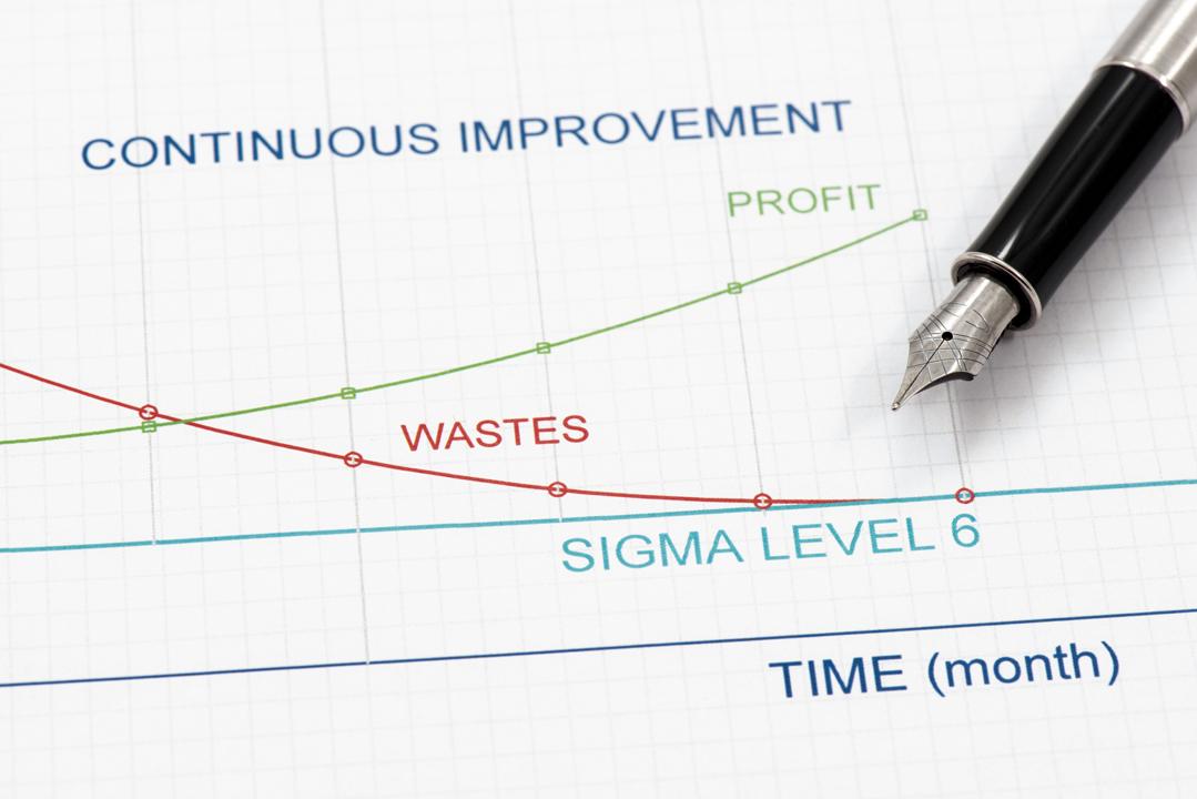 Introducción a Lean Six Sigma